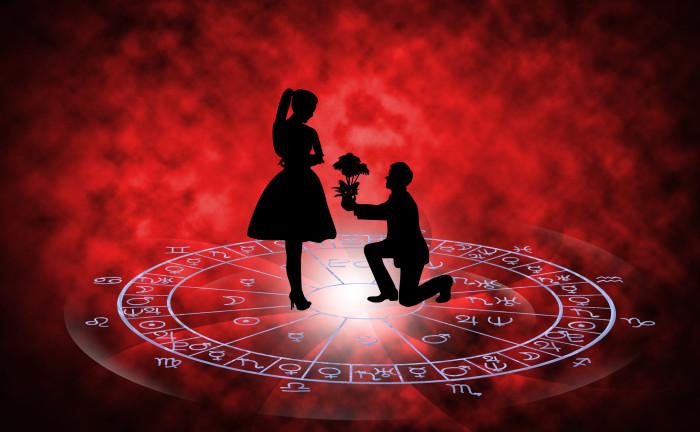 Vztahy z pohledu astrologie